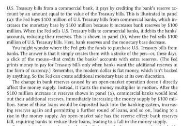 Krugman Wells p399