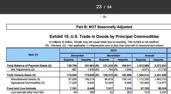 U.S. Manufacturing Deficit