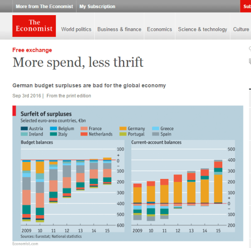 The Economist On German Fiscal Policy And Trade Surpluses