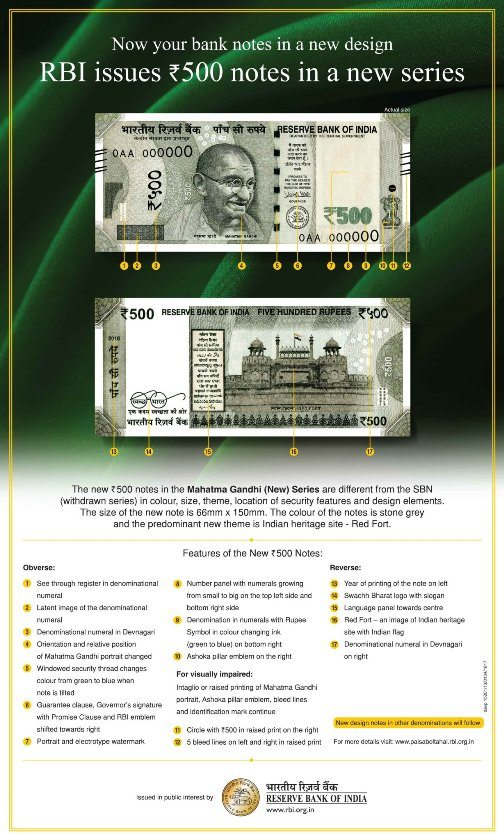 rbi-500-rupee-note